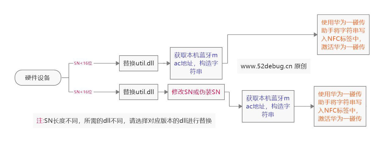 导图1.png